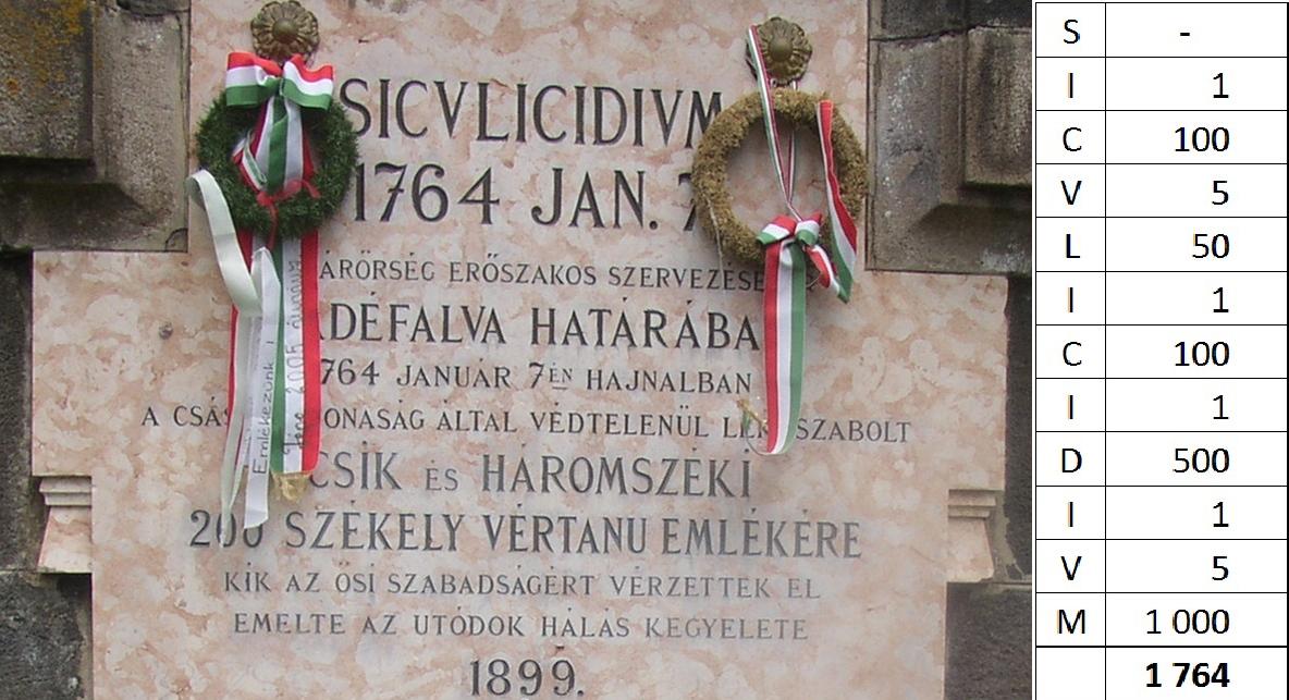 Monument in Madéfalva